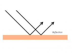 reflection__protectwyjqcm90zwn0il0_focusfillwzi5ncwymjisingildfd-1327005-2080944-jpg-9128096